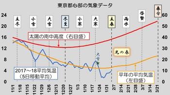 snowy hokuriku-01.jpg